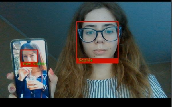 Face Recognition, ADUK GmbH