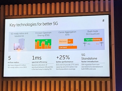 5G tipping point: Industry and consumers lured with cheaper, smarter services, ADUK GmbH