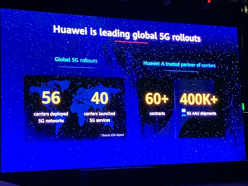 Huawei ships more than 400,000 5G active antenna units and advises carriers on how to make 5G a success, ADUK GmbH